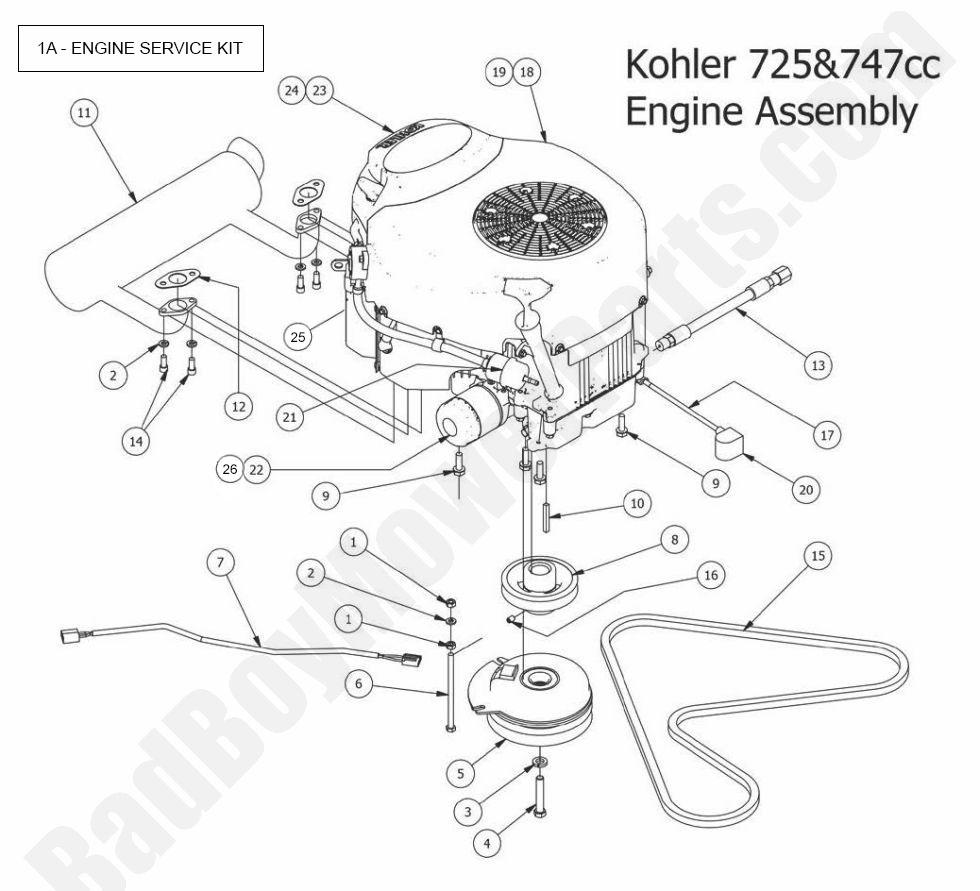 2015 ZT Elite - Engine (Kohler 725 & 747cc) DiagramBad Boy mower parts