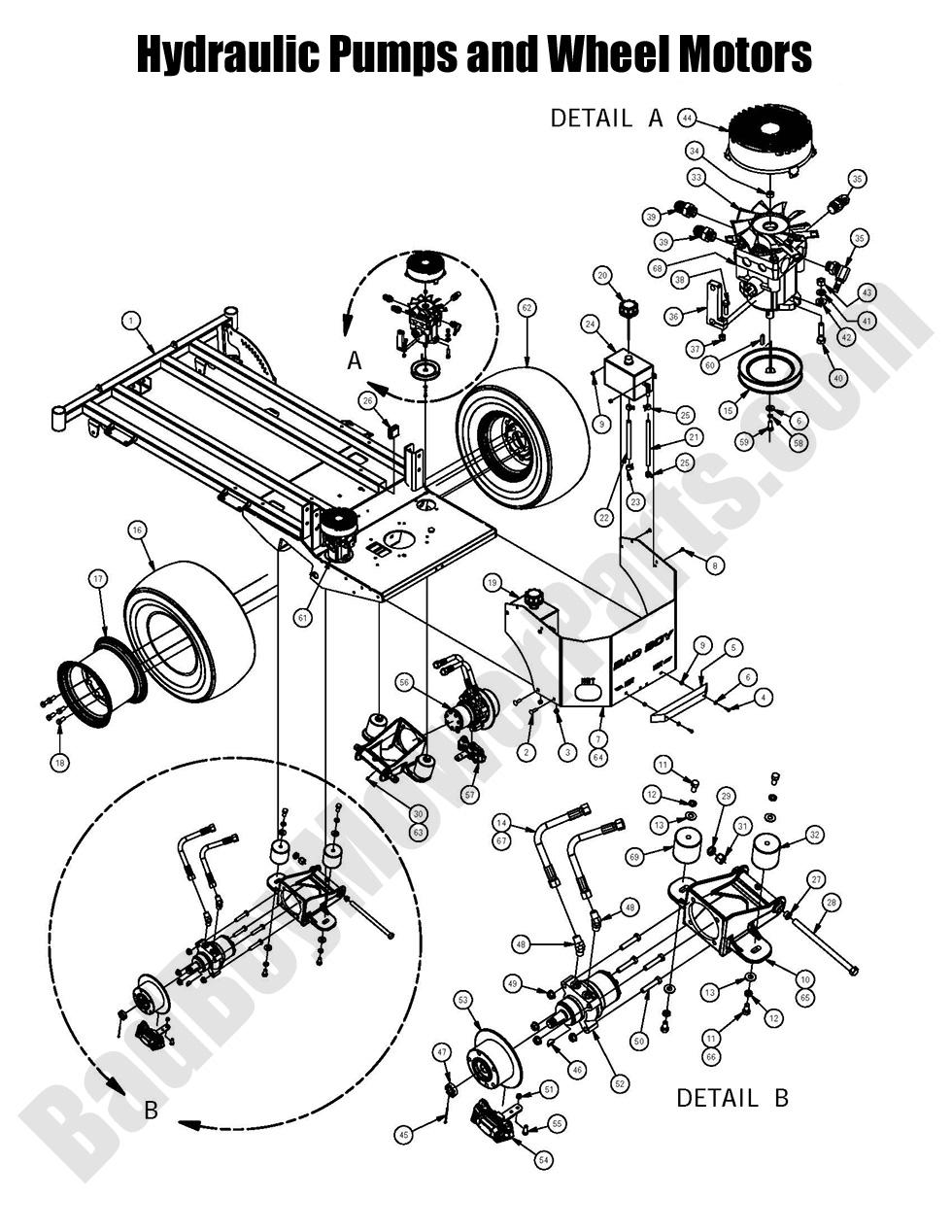 Bad Boy Mower Parts - 2016 Outlaw XP|Hydraulic Pumps & Wheel