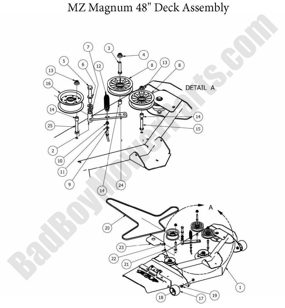 Bad Boy Buggy Wiring Diagram Schematic Diagrams Dune 2012 Car Explained U2022