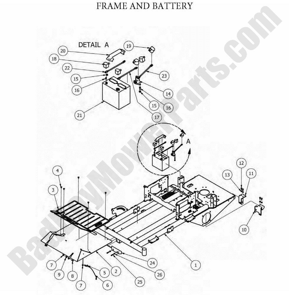 bad boy wiring diagram light wiring diagram databasebad boy parts lookup 2012 outlaw frame battery stealth 4x4 wiring diagram bad boy wiring diagram light